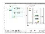 低壓配動力電柜的發展現狀