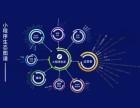 软银科技 ,内蒙古怎么代理小程序 ,阿尔山小程序代理