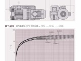 普旭RA0202真空泵维修转卖