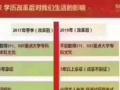 海沧成人教育网络教育,夏季招生,正规学历,公办大学