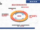 河南郑州个股场外期权金指阳火爆招商中