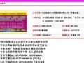 天虎传媒礼仪公司-办婚礼-开业庆典-演艺演出公司