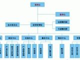 中山 中山南头电器企业 企业ERP管理软