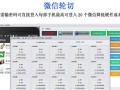 云控群控系统软件手机微信营销推广 陌陌代理 直播