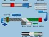 防腐保温管道及其配件 3PE防腐 钢套钢 聚氨酯发泡