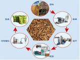 四川松木颗粒厂家 大量供应价格公道的松木颗粒