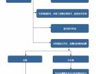 潍坊市滨海新区设计备案后消防检测的公司
