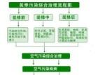 重庆除甲醛 重庆除甲醛公司 重庆永秀环保科技有限公司