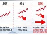 市场行情不好的时候如何运用个股期权赚取更好的收益