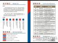 柳州最专业的办公软件 仓管 设计 淘宝类培训