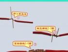 南宁定点培训基地专业规范全年开班(焊工叉车电工)