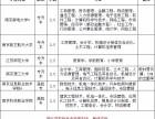 仙林大学城中电熊猫红枫街高起专专升本培训选择迈成