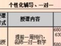 2016天津公务员考前辅导简章