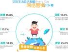 东营同程商学院12月网络营销速成班开课招生啦!