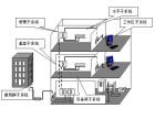 西昌综合布线 西昌弱电施工