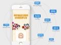 微网站设计-微信公众号活动策划-众筹-拍卖-抽奖等