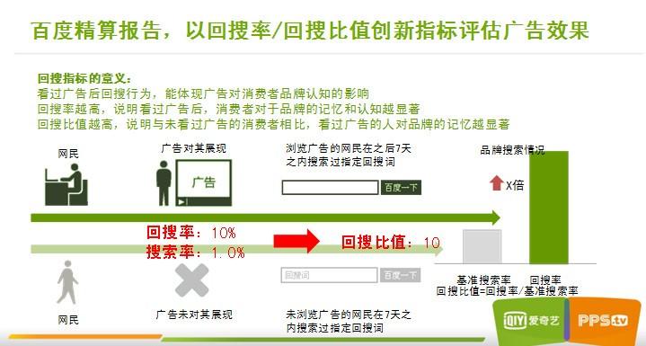 安阳车站电视视频广告位置