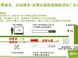 鄭州網絡廣告代理