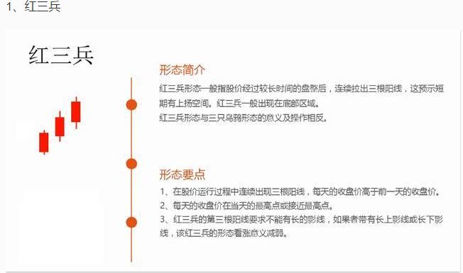 爱航云商城如何盈利了解9种K线图.告白买涨就跌买跌就涨