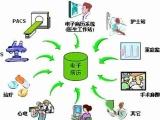供应中小型医院管理软件、医生站护士站系统