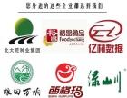 哈尔滨商标注册-黑龙江佰龙知识产权