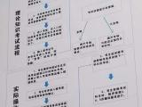 深圳龙华大浪考电工证学校在哪呢电工焊工证几年复审一次