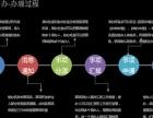 广西考勤管理系统,贵州惠智的产品更值得信赖期待您的咨询哦