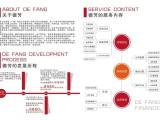 广州公司注册变更代理记账资质认证工商代办