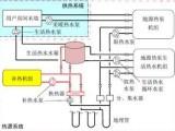 韩国三星DVM S Eco系列中央空调