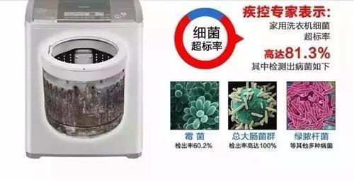洗衣机清洗 滚筒洗衣机清洗 涡轮洗衣机清洗 全自动洗衣机清洗