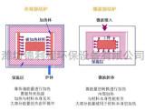 批发的微波催化技术 潍坊品牌好的锦利程微波催化技术批售