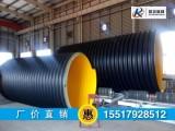大口径增强型钢带波纹管