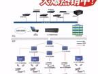 井下监控监测系统 全球领先的监控系统厂家技术