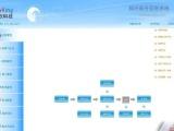 供应福欣科技福科ERP系统管理软件