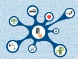 物联网解决方案新行情报价,金城天瑞物联网解决方案的独特优势
