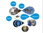 日华科技智慧应急监测系统助力智慧城市建设