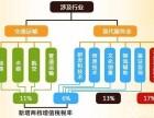 广州各区工商注册0元公司起名 无场地注册 加急