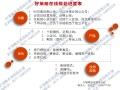 杭州好策略在线招商