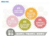 杭州北大青鳥 IT培訓 0基礎