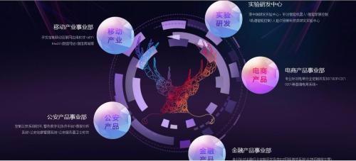 深圳恒讯微信小程序开发对传统企业的优势在哪里