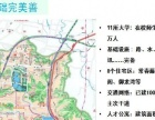 200-2000平研发办公楼,支持电商企业 政策优