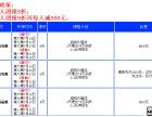 2016年广西事业面试培训班7月21日开班了