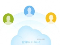 企业管理软件,软件开发公司,ERP管理软件