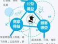 手机APP商城软件开发定制