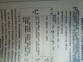 青岛大学成人高考,高起本,专升本