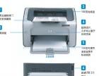 惠普1020 1008佳能激光打印机 稳定耐用 效果清晰