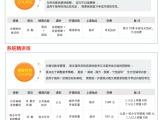临沂公职 2017年山东省属事业单位全新笔试辅导课程