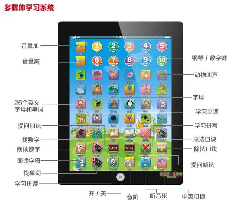 热销万件iPad苹果早教学习机平板电脑点读机儿童早教玩具益智玩具