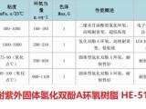 耐候耐黄变固体氢化双酚A环氧树脂 HE-5100 零双酚A