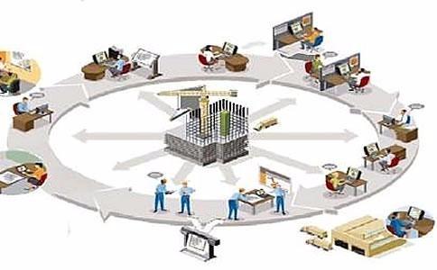 承接水电施工图设计 工程造价 技术文件编制